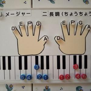 """""""教室に来る前に…""""Dolceピアノ教室のやべ先生が私の教材をアップしてくださいました"""