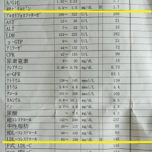 糖尿病内科の検査結果、2020.05.22