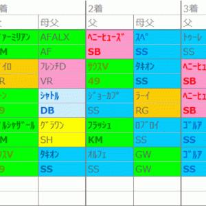東京の法則▶5月31日(日)