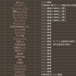 ニコニコ動画プレミアム会員に登録して1850円ゲットするチャンス