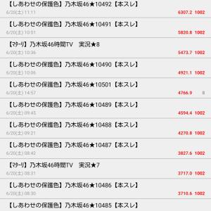 【衝撃】乃木坂46板すごいことになっててワロタwwwwwwww