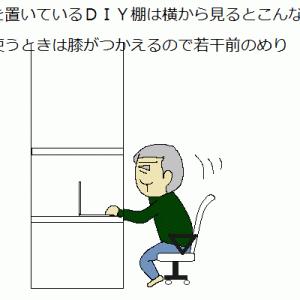 パソコンの位置