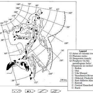 カムチャッカ地方の銅鉱床(まとめ)