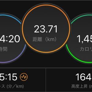 左膝痛再来【2019/09/27帰宅ラン】