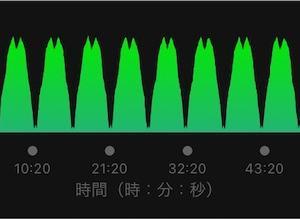 終わりと始まり【2020/06/04朝ラン】