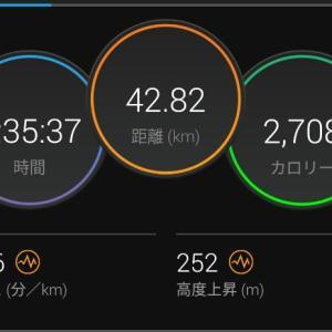 エア名古屋ウィメンズ【2021/05/02朝ラン】