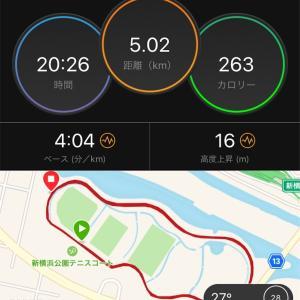 帰ってきた閾値走【2019/08/28】