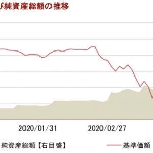 MAXIS全世界株式(オール・カントリー)上場投信 2020. 03 月報