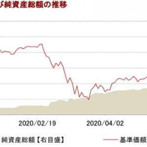MAXIS全世界株式(オール・カントリー)上場投信 2020. 05 月報