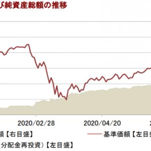 MAXIS全世界株式(オール・カントリー)上場投信 2020. 06 月報