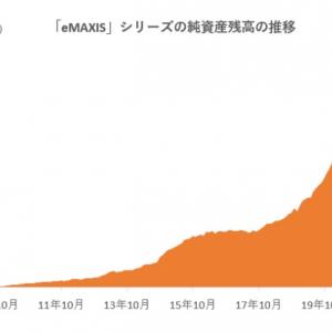 eMAXISシリーズ 残高9000億円突破!につらつら思う。
