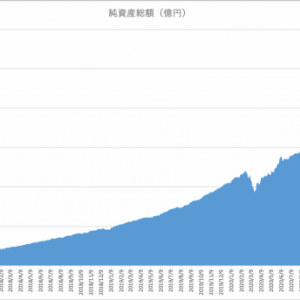 eMAXIS Slim バランス(8資産均等型)の純資産総額が2000億円を突破!