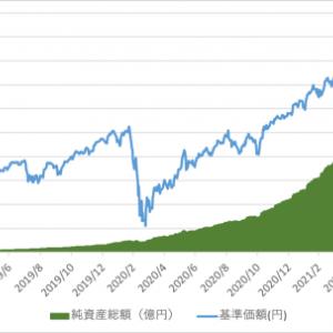 岸田首相!成長戦略に「低〜中所得層における金融所得の向上」を入れてください! 〜オール・カントリーの純資産総額3000億円突破に思う。