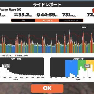 7/21 The Battle of Necohazama 梅竹vs松極
