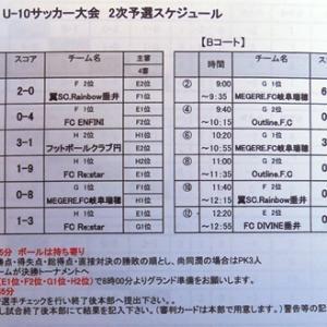 U-10クラブ選手権
