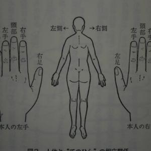 手指を刺激してカラダの疲れをとる方法