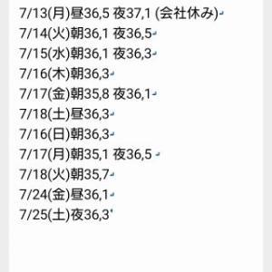 お客様のビックリ体験談vol.20☆