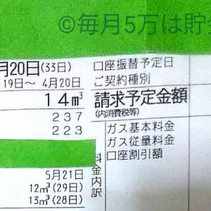 東京都内1人暮らし貧乏独身女の2020年4月のガス代。
