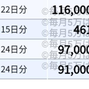 2020年10月度の大雑把家計簿(予算)と預金額。