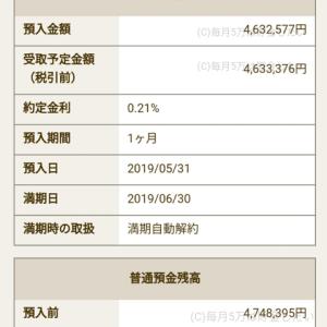 楽天銀行に貯金を移動させて金利0.21%(1ヵ月だけのもの)の定期に預けました。