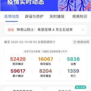 新型コロナウイルス速報(2020.02.13.AM9:00)