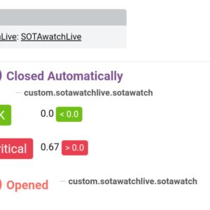 SOTAwatchLiveのサーバ管理