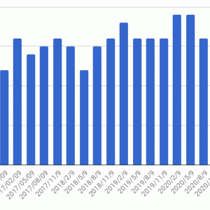 iシェアーズ・コア JリートETF - 第23計算期間 収益分配金