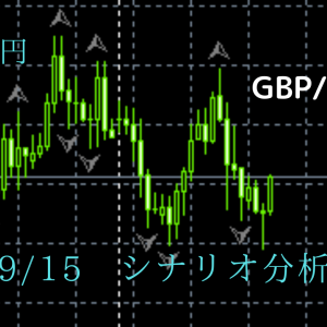 FX ポンド円 09/15  シナリオ分析