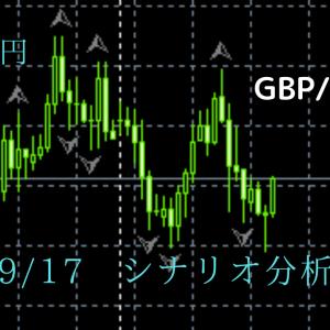 FX ポンド円 09/17 シナリオ分析 方向感待ち レンジ継続??