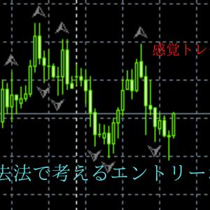 『FX ポンド円 チャート』消去法で考えるエントリーポイント!
