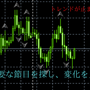 『FX ポンド円 チャート』勉強動画 変化の予兆を見極める!