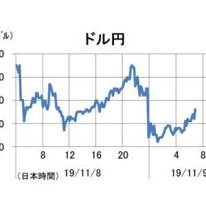 米国株も高値更新、11月15日頃まで上値を試す展開か