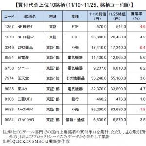 ケネディクスTOB(株式公開買付)三井住友ファイナンス&リースが1株750円で