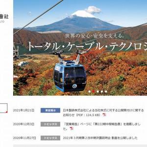 東京製綱ストップ高、日本製鉄が1株1500円で株式公開買付発表