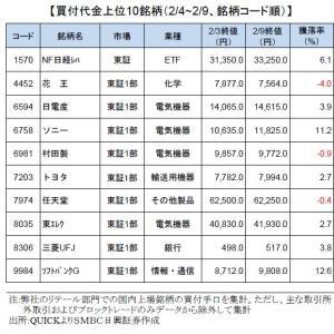 日本電産三菱重工工作機械を買収300億円EV技術を有する企業買収
