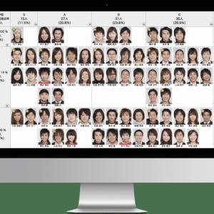 カオナビ顔写真が並ぶクラウド人材マネージメントサービス