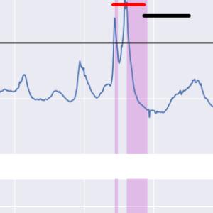 オープントラッキングデータの解析 その9 オフ・ザ・ボールの指標案