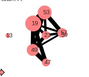 オープントラッキングデータの解析 その6 パスの統計