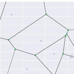 サッカーにおけるボロノイ図使用の制限、ボロノイ図とは?
