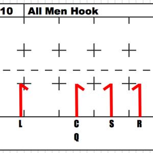 初心者のためのフラッグフットボールのプレーブックを作る vol.1 「All Men Hook」
