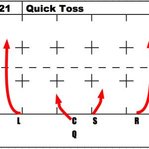 初心者のためのフラッグフットボールのプレーブックを作る vol.3 「Quick Toss」