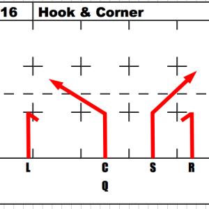 初心者のためのフラッグフットボールのプレーブックを作る vol.2 「Hook & Corner」