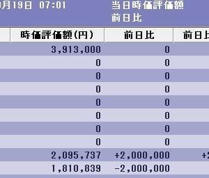 9月第3週の結果&夏休み総集編