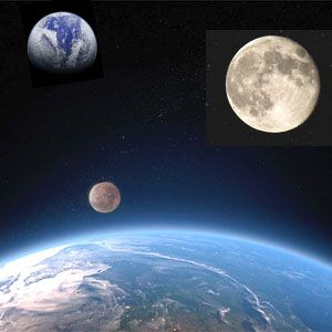 地球の周りを回っている星々
