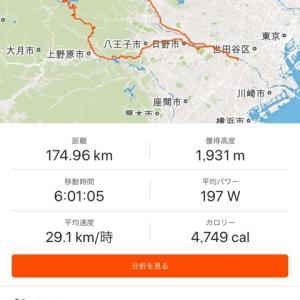 青梅〜奥多摩〜上野原〜大垂水峠〜八王子