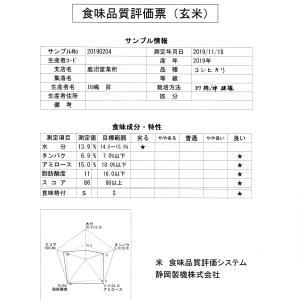 令和元年「コシヒカリ」食味分析評価票
