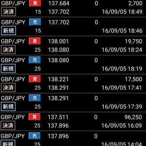 *9/5*【+86.3pips】