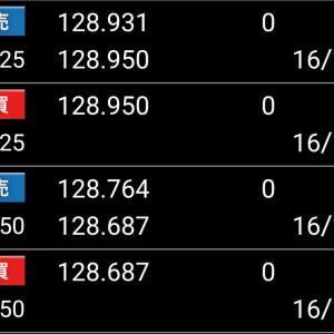 10月収支【+707.11pips】、11月第一週目収支【+8.2pips】