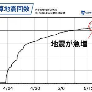 長野・岐阜県境付近で地震増加 13日(水)は1日で約300回発生