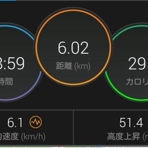 動き始めはウォーキングから ~フルマラソンへ、はじめの一歩~